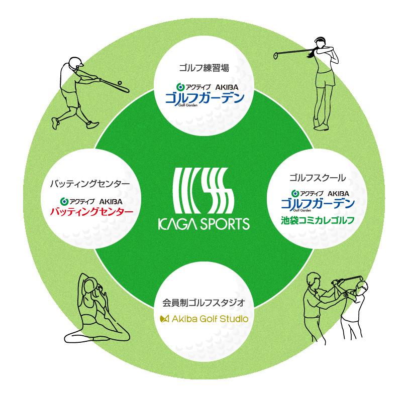 ゴルフプラザ アクティブAKIBA